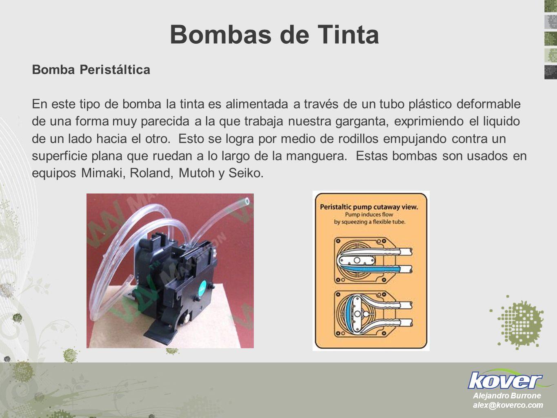 Bombas de Tinta Bomba Peristáltica