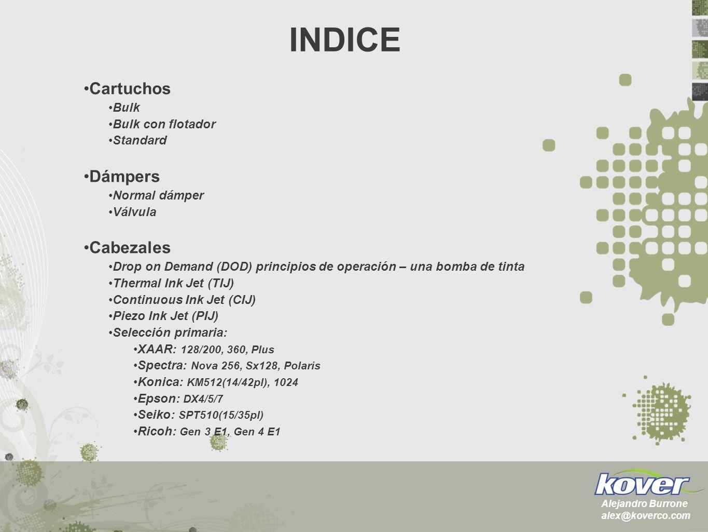 INDICE Cartuchos Dámpers Cabezales Bulk Bulk con flotador Standard