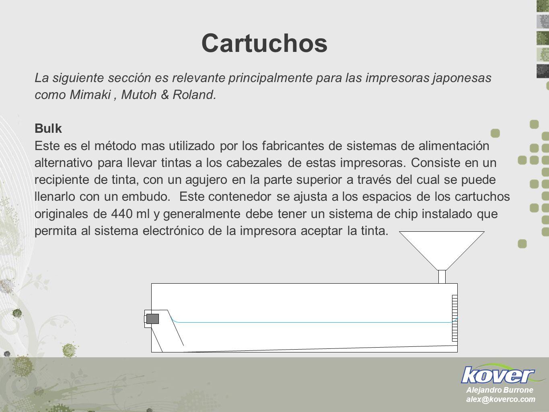 CartuchosLa siguiente sección es relevante principalmente para las impresoras japonesas como Mimaki , Mutoh & Roland.