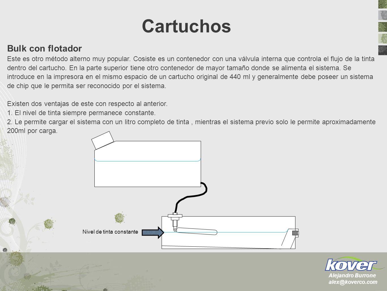 Cartuchos Bulk con flotador