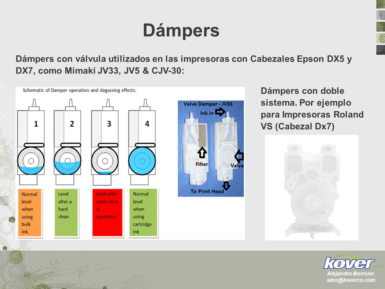 Dámpers Dámpers con válvula utilizados en las impresoras con Cabezales Epson DX5 y DX7, como Mimaki JV33, JV5 & CJV-30: