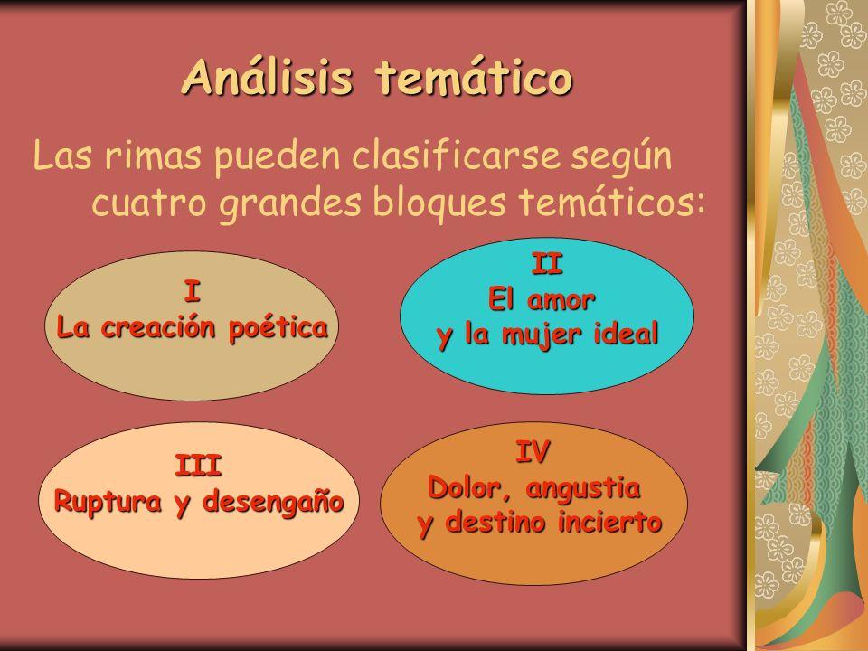 Análisis temático Las rimas pueden clasificarse según cuatro grandes bloques temáticos: II. El amor.