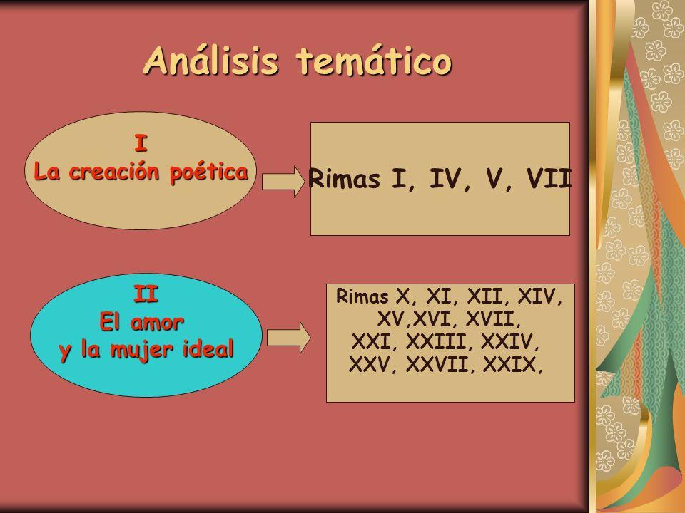 Análisis temático Rimas I, IV, V, VII I La creación poética II El amor