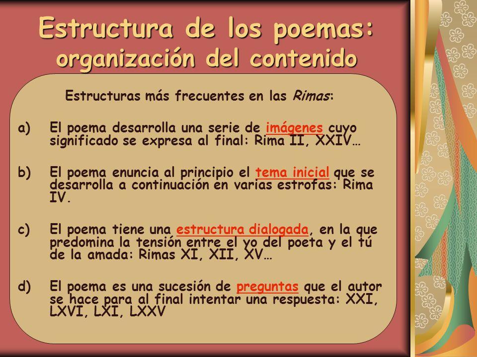 Estructura de los poemas: organización del contenido
