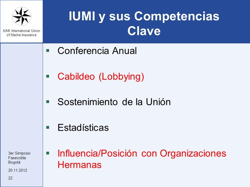 IUMI y sus Competencias Clave