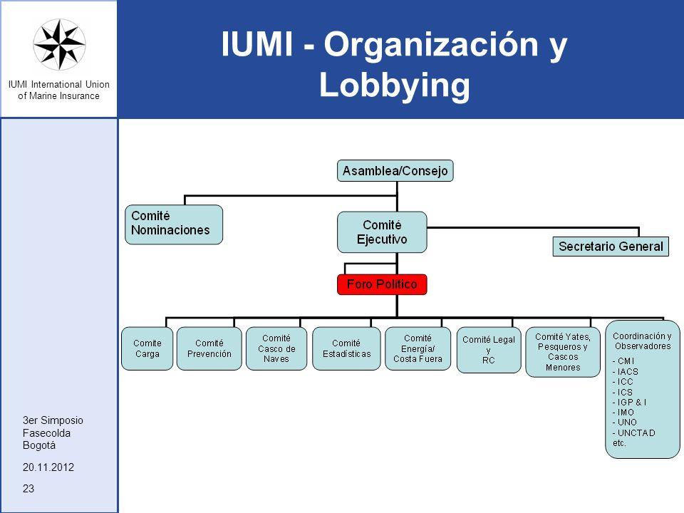 IUMI - Organización y Lobbying