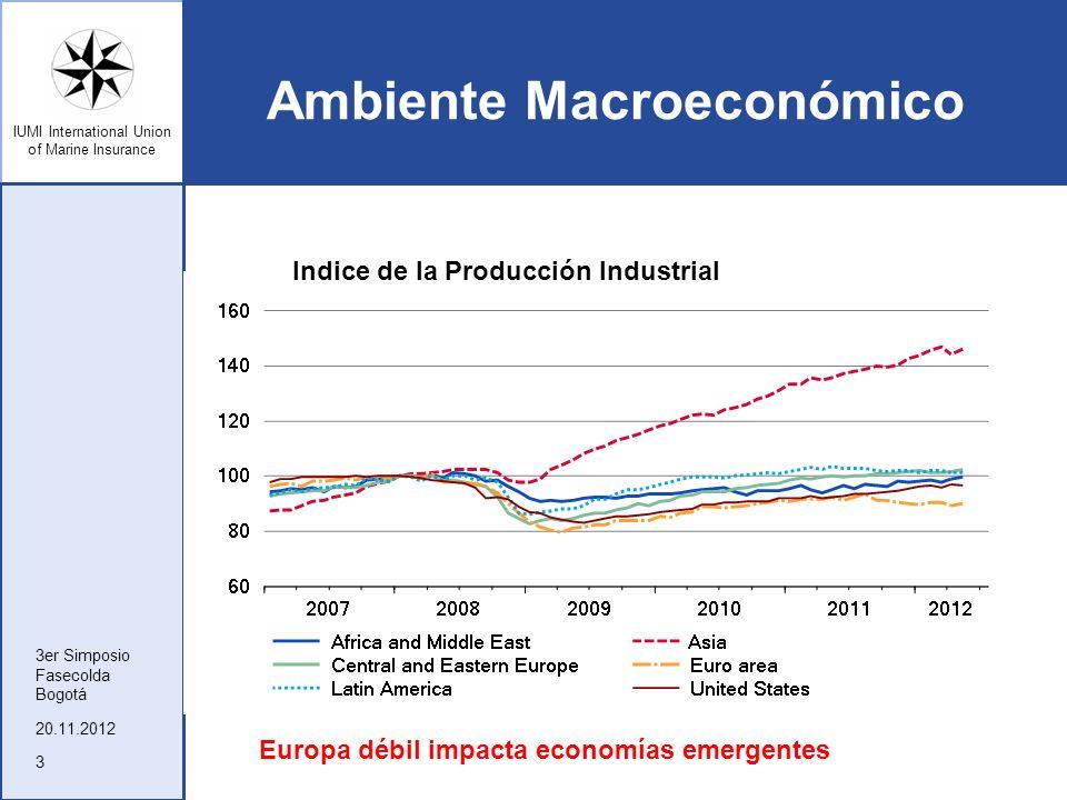 Ambiente Macroeconómico