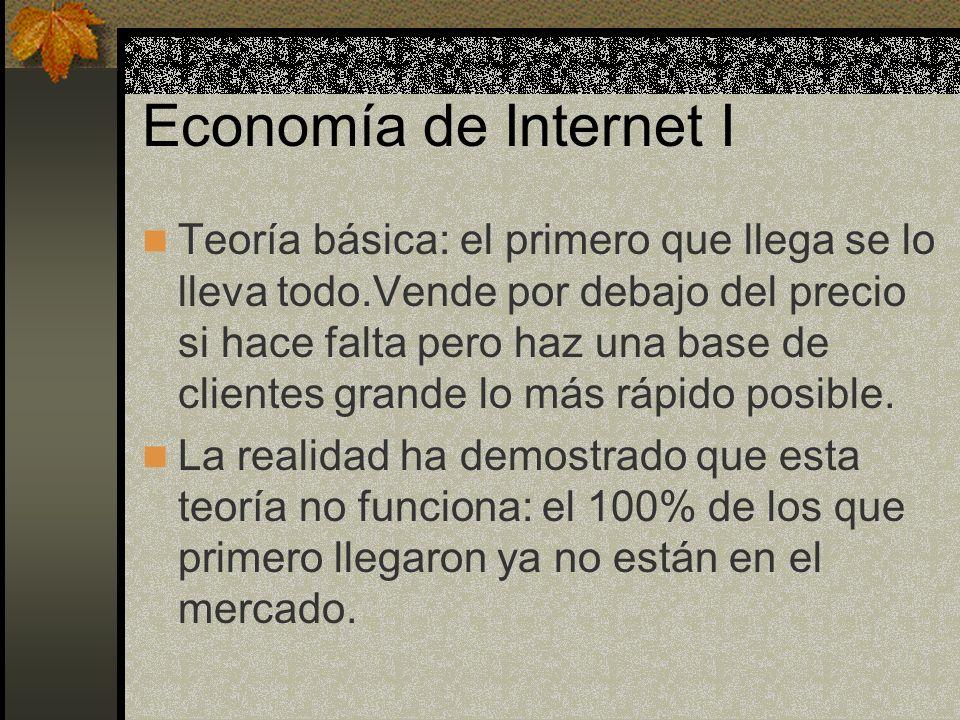 Economía de Internet I