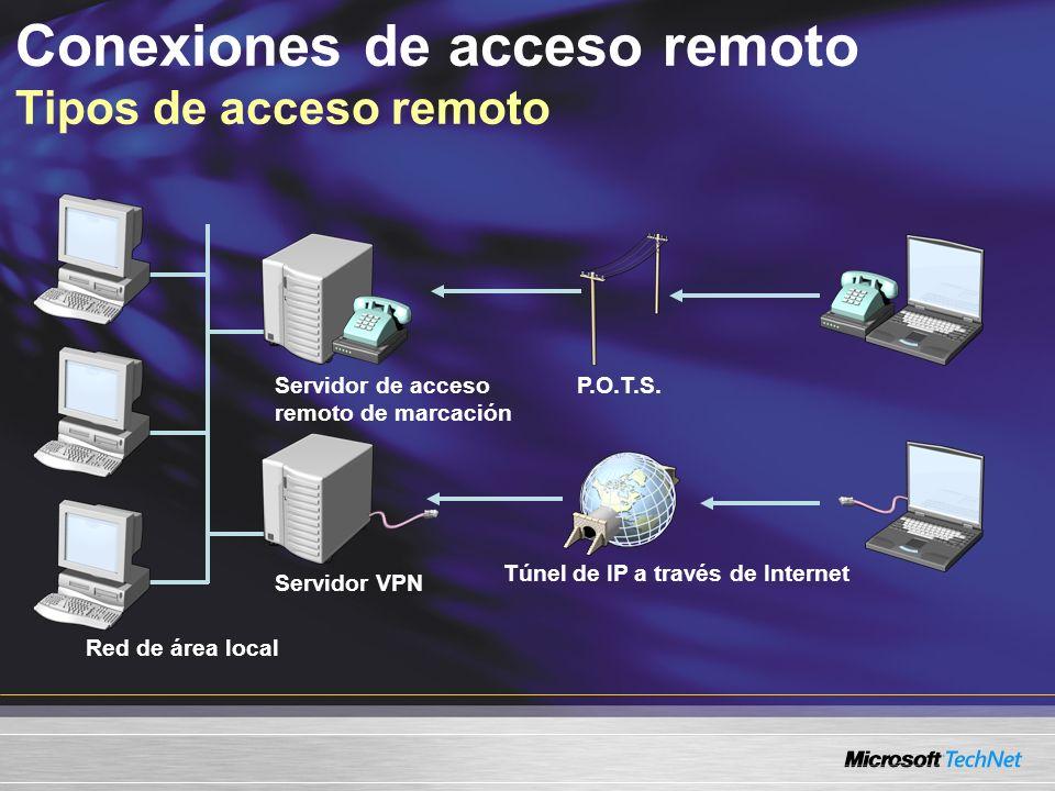 Conexiones de acceso remoto Tipos de acceso remoto