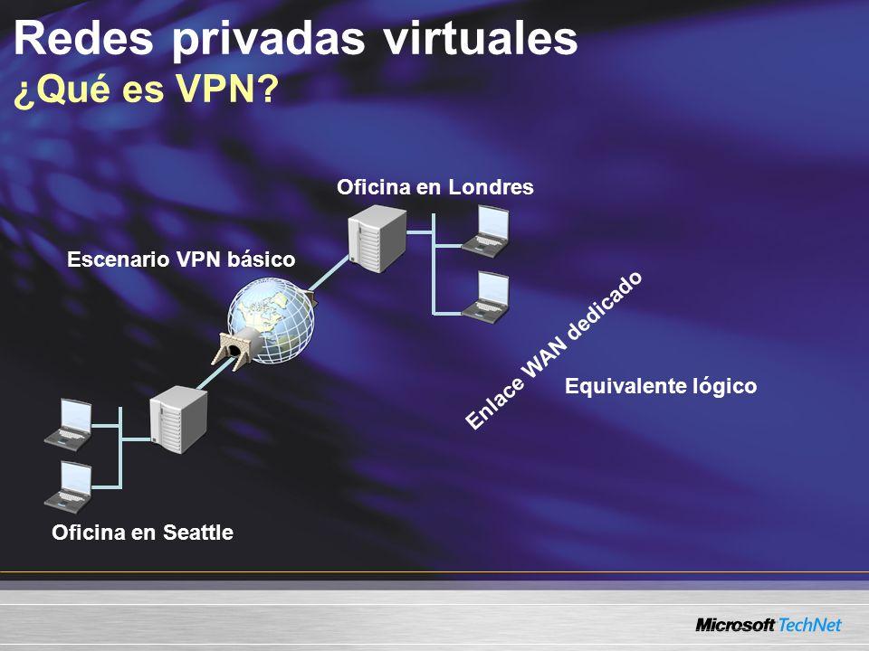 Redes privadas virtuales ¿Qué es VPN