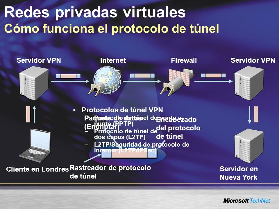 Redes privadas virtuales Cómo funciona el protocolo de túnel