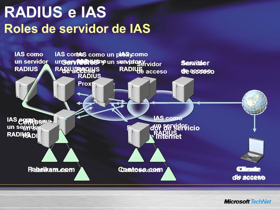 Proveedor de servicio de Internet Proveedor de servicio de Internet