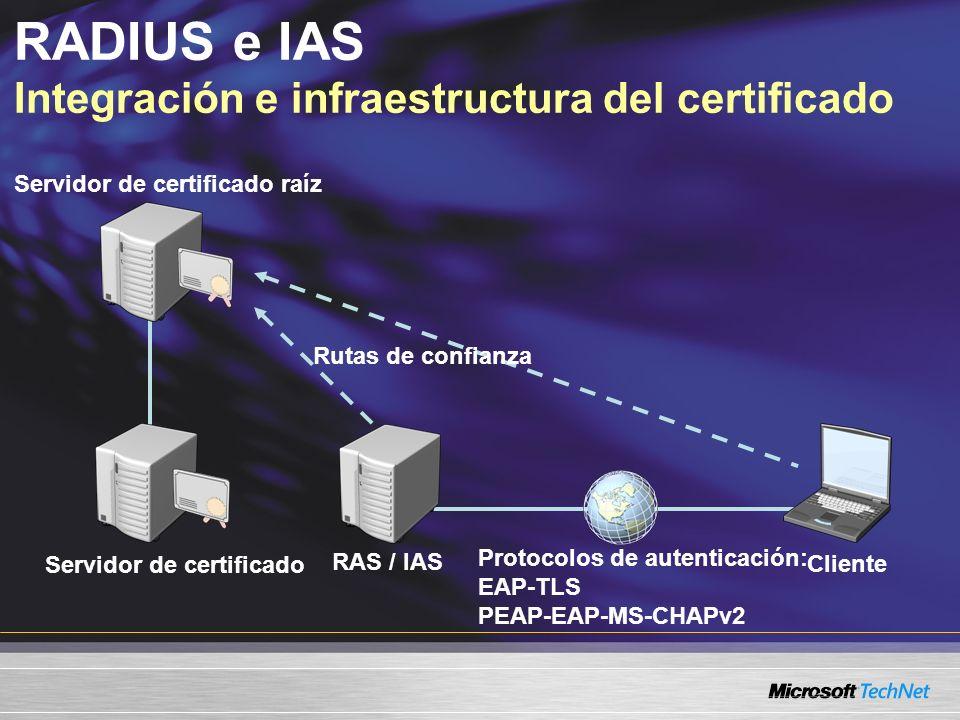 RADIUS e IAS Integración e infraestructura del certificado