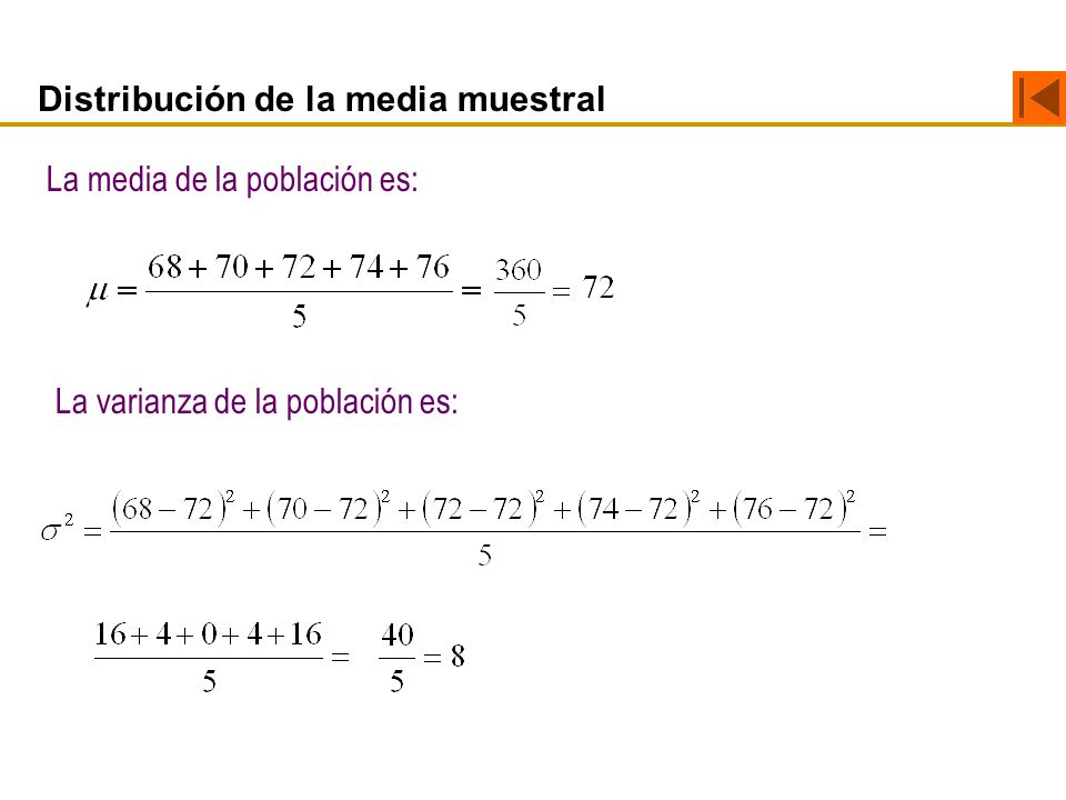 Distribución de la media muestral