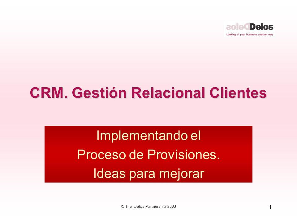 CRM. Gestión Relacional Clientes
