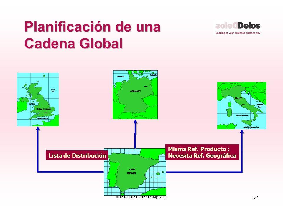 Planificación de una Cadena Global