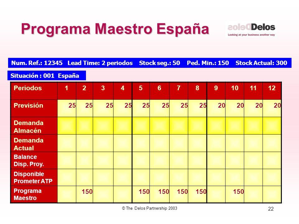 Programa Maestro España