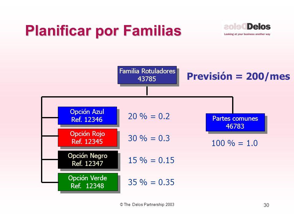Planificar por Familias