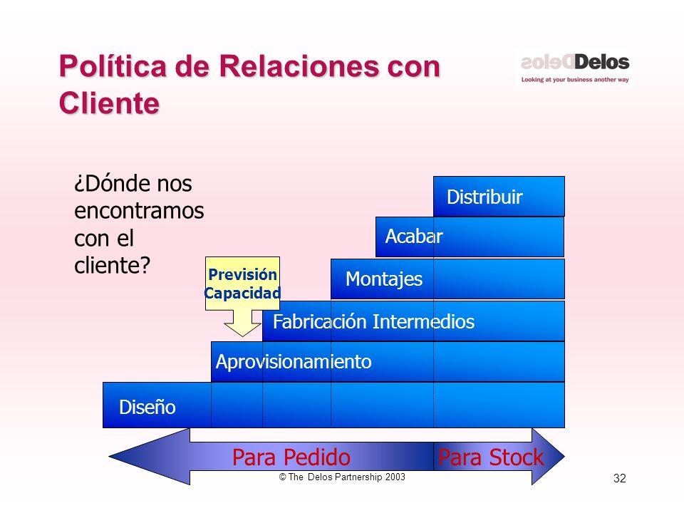Política de Relaciones con Cliente