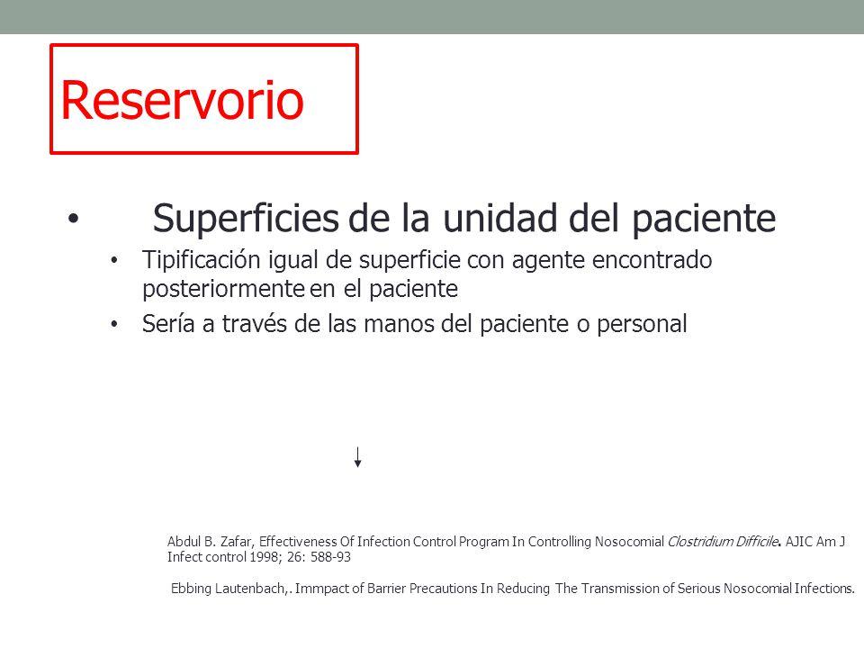 Reservorio Superficies de la unidad del paciente