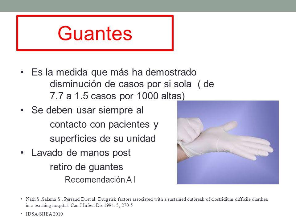 Guantes Es la medida que más ha demostrado disminución de casos por si sola ( de 7.7 a 1.5 casos por 1000 altas)