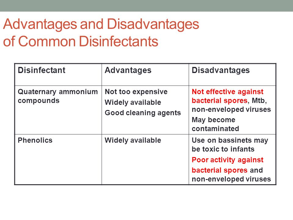 Advantages and Disadvantages of Common Disinfectants