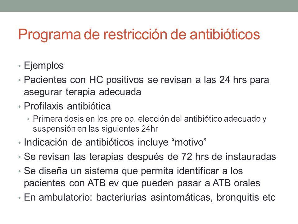 Programa de restricción de antibióticos