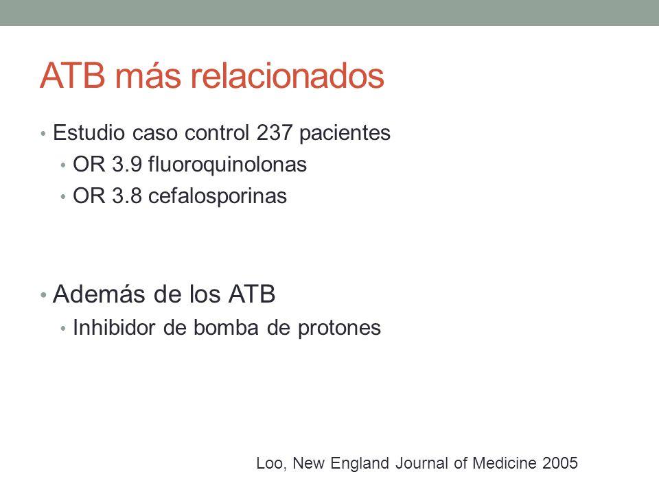 ATB más relacionados Además de los ATB