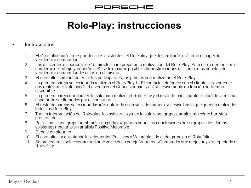Role-Play: instrucciones
