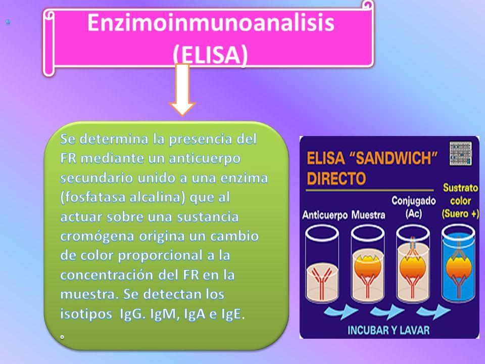 Enzimoinmunoanalisis (ELISA)