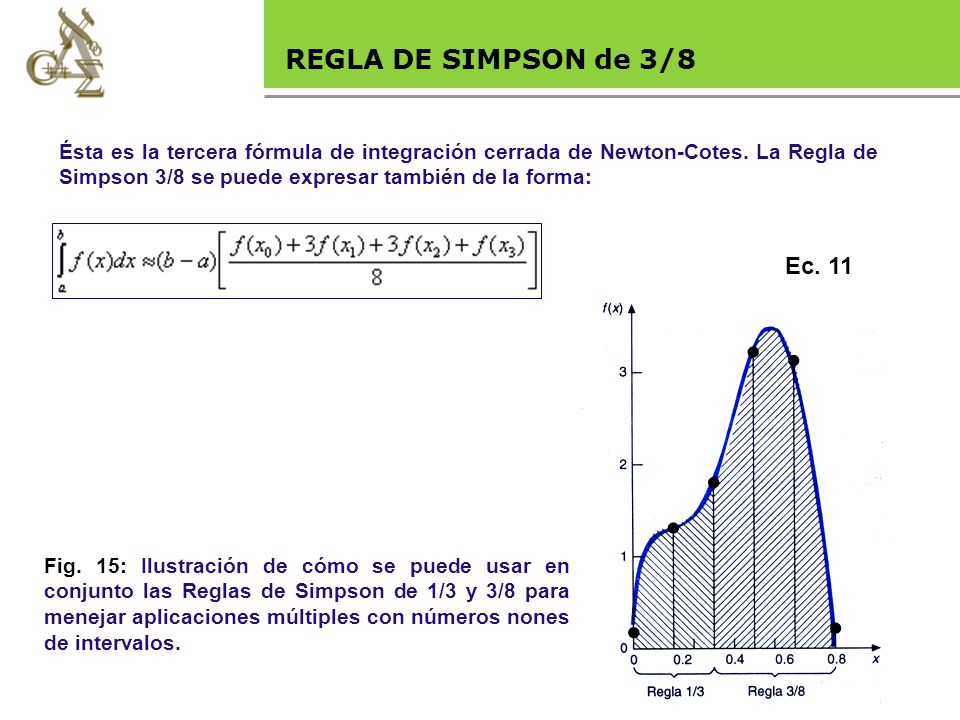 Base legal REGLA DE SIMPSON de 3/8 Ec. 11