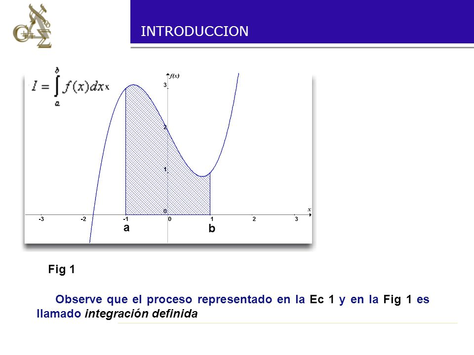 INTRODUCCION Fig 1. a. b.