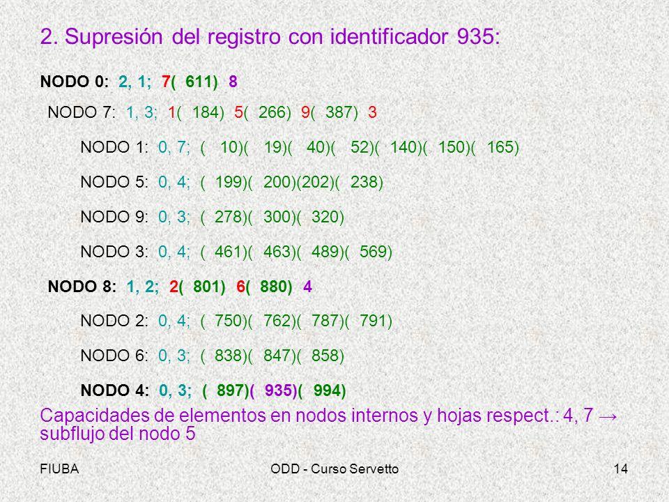 2. Supresión del registro con identificador 935: