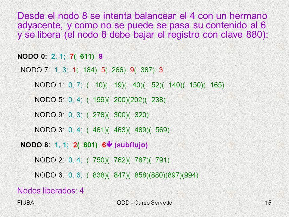 Desde el nodo 8 se intenta balancear el 4 con un hermano adyacente, y como no se puede se pasa su contenido al 6 y se libera (el nodo 8 debe bajar el registro con clave 880):
