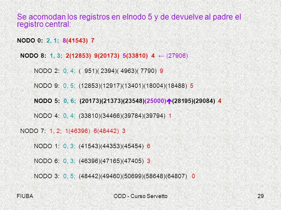 Se acomodan los registros en elnodo 5 y de devuelve al padre el registro central: