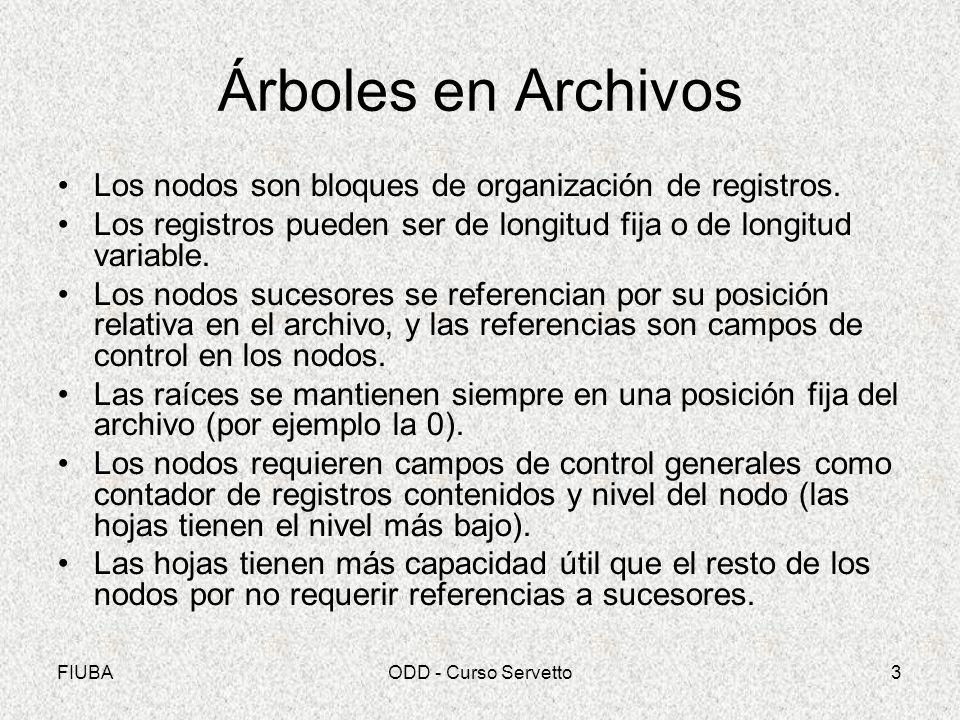 Árboles en Archivos Los nodos son bloques de organización de registros. Los registros pueden ser de longitud fija o de longitud variable.
