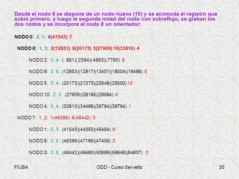 Desde el nodo 8 se dispone de un nodo nuevo (10) y se acomoda el registro que subió primero, y luego la segunda mitad del nodo con sobreflujo, se graban los dos nodos y se incorpora al nodo 8 un orientador: