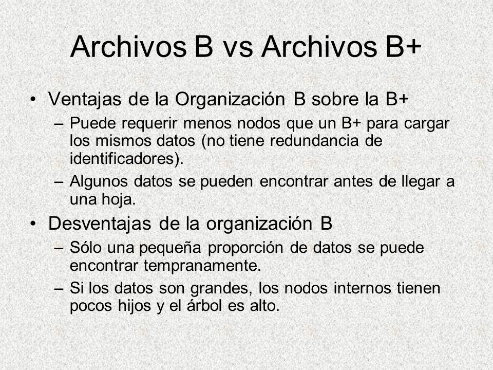 Archivos B vs Archivos B+