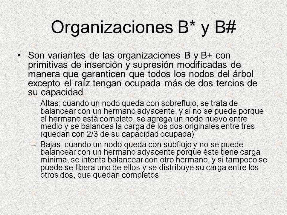 Organizaciones B* y B#