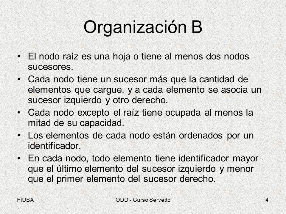 Organización B El nodo raíz es una hoja o tiene al menos dos nodos sucesores.