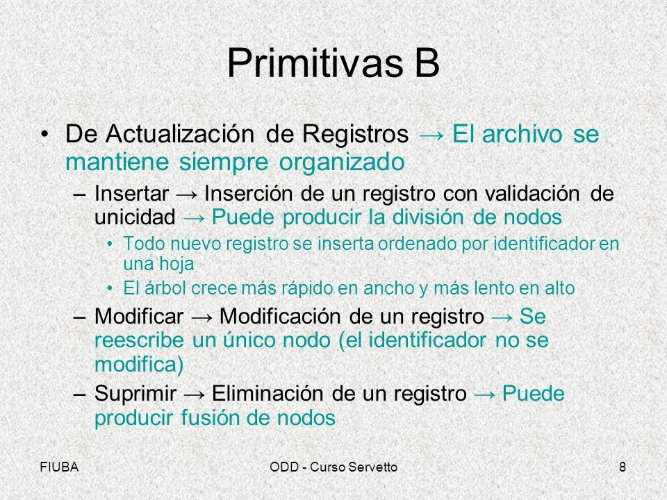Primitivas B De Actualización de Registros → El archivo se mantiene siempre organizado.