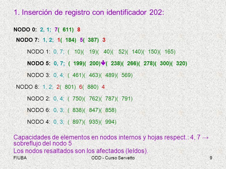 1. Inserción de registro con identificador 202: