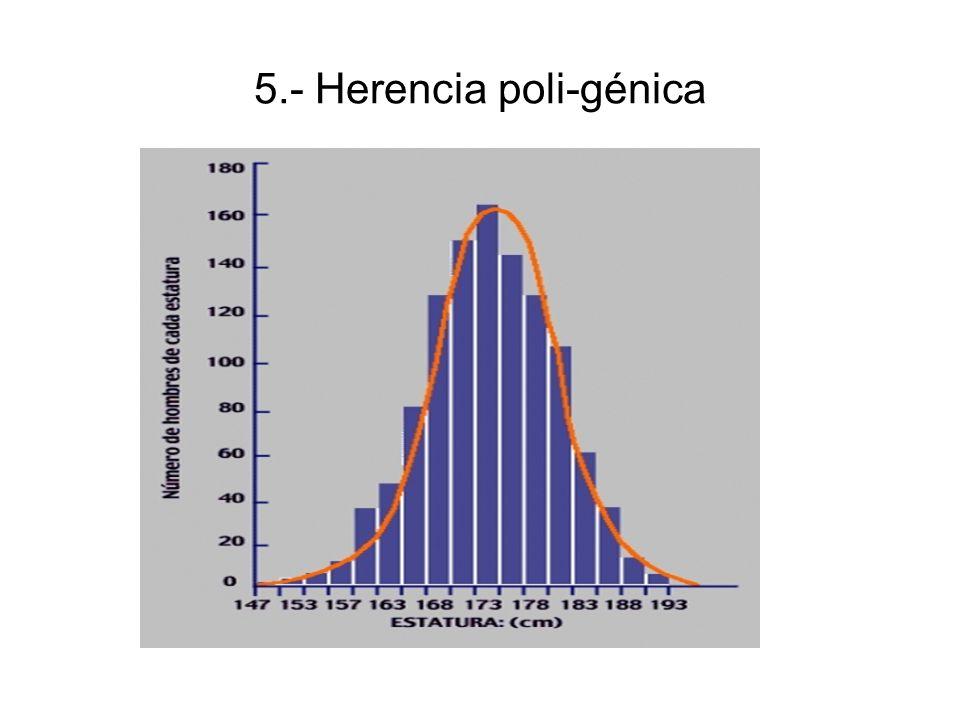 5.- Herencia poli-génica