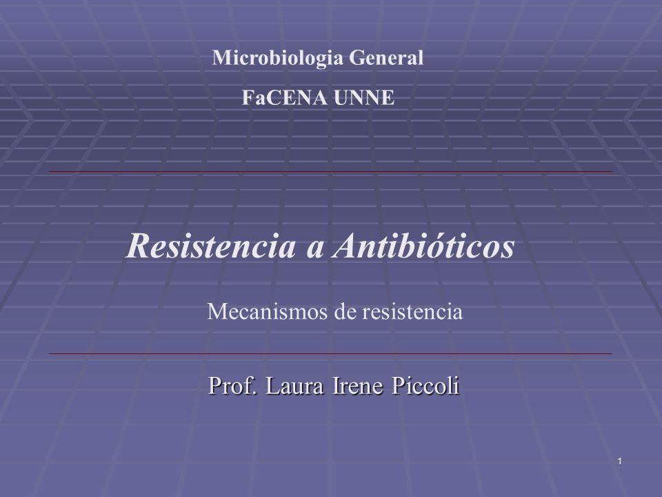Microbiologia General Resistencia a Antibióticos
