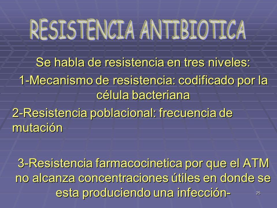 Se habla de resistencia en tres niveles: