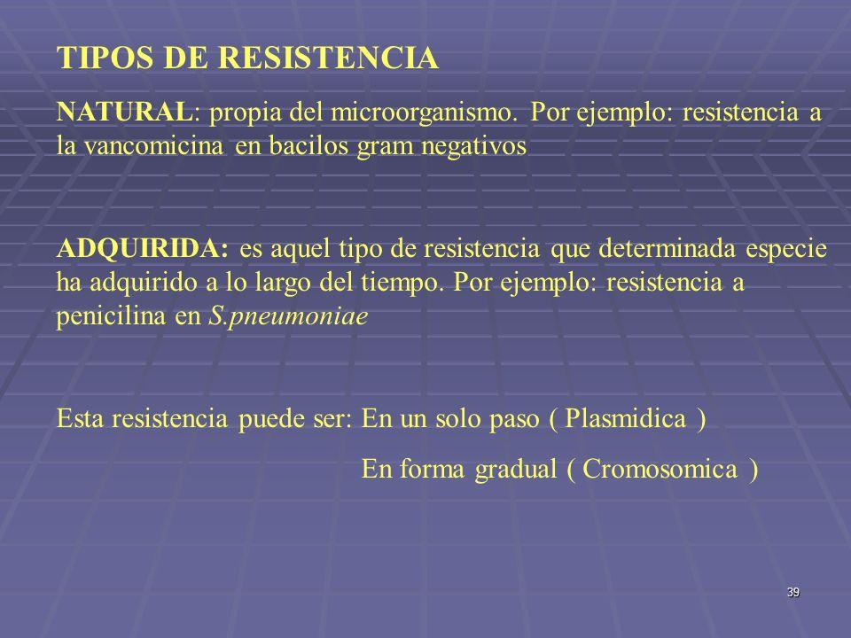 TIPOS DE RESISTENCIANATURAL: propia del microorganismo. Por ejemplo: resistencia a la vancomicina en bacilos gram negativos.