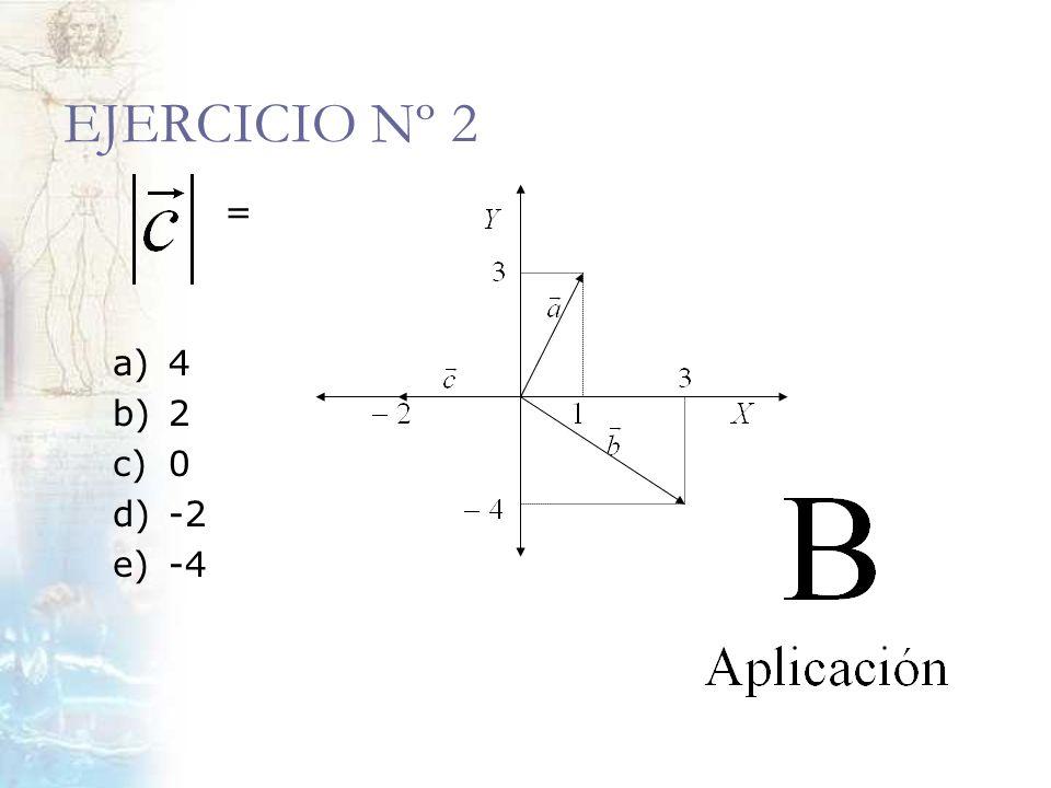 EJERCICIO Nº 2 = a) 4 b) 2 c) 0 d) -2 e) -4