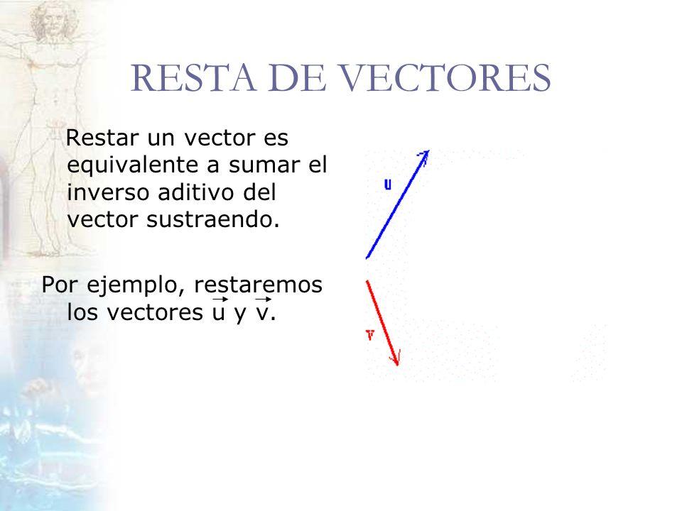 RESTA DE VECTORES Restar un vector es equivalente a sumar el inverso aditivo del vector sustraendo.