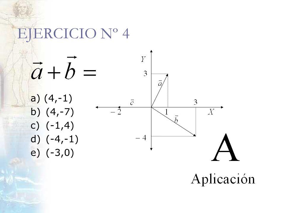 EJERCICIO Nº 4 a) (4,-1) b) (4,-7) c) (-1,4) d) (-4,-1) e) (-3,0)