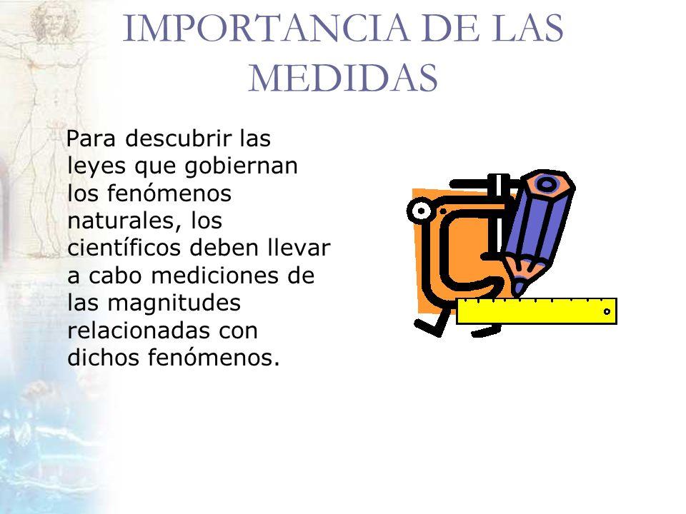 IMPORTANCIA DE LAS MEDIDAS